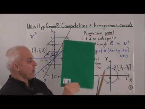 UnivHypGeom8: Computations with homogeneous coordinates