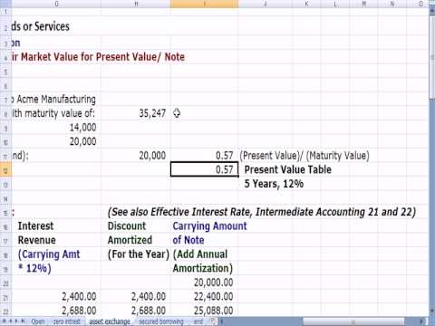 Intermediate 6B: Bonds Exchanged Other Assets