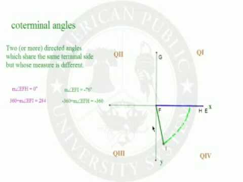 Coterminal Angles: Positive to Negative and Vice Versa