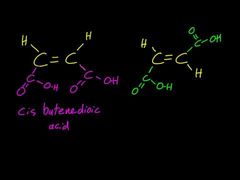 20.6.4 Explain the difference in physical/chemical properties of geometrical isomers IB Chemistry