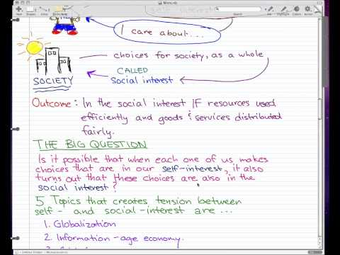 Microeconomics - 3: Social-Interest and Self-Interest
