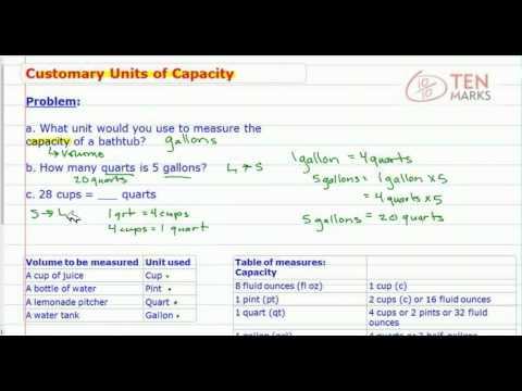 Capacity - Measure in Customary Units