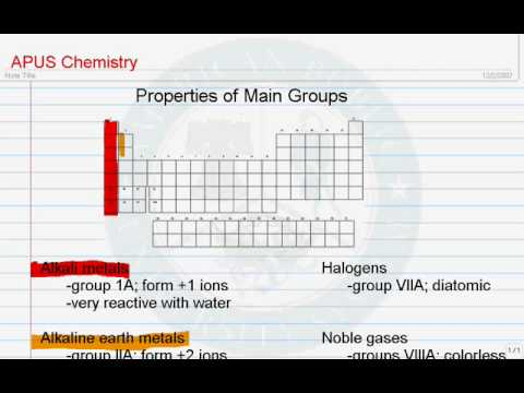 Properties of Main Group