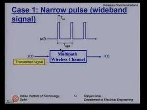Lecture 15 - Mobile Radio Propagation II Contd