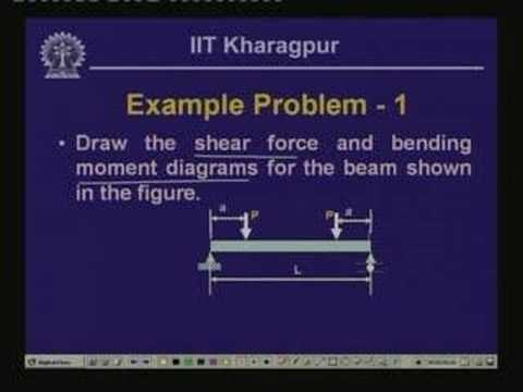 Lecture - 25 Bending of Beam - IV
