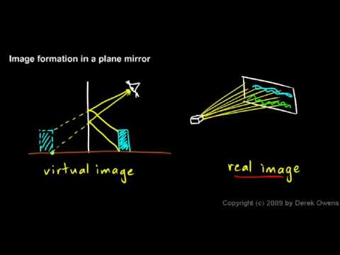 Physics 11.1.2a - Image Formation