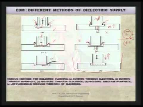Mod-01 Lec-16 Advanced Machining Processes