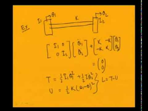 Mod-7 Lec-1 Derivation of Equations of Motion, Influence Coefficient Method