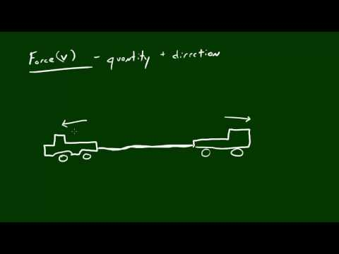 Physics Lecture - 7 - Force
