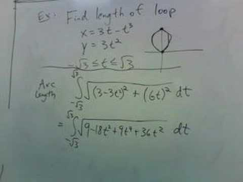 parametric arc length 2