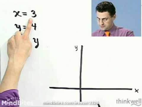 Trigonometry: Graphing Simple Polar Equations
