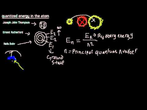 Quantum Mechanics 007 : quantized energy in the atom