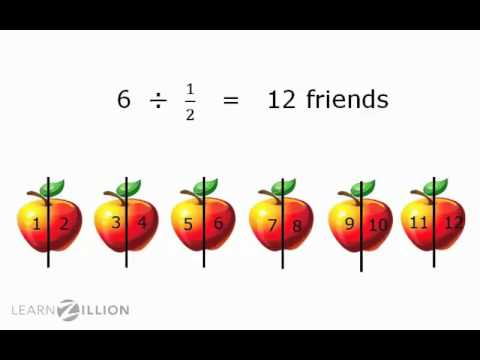 Divide whole numbers by unit fractions using visual models - 6.NS.1