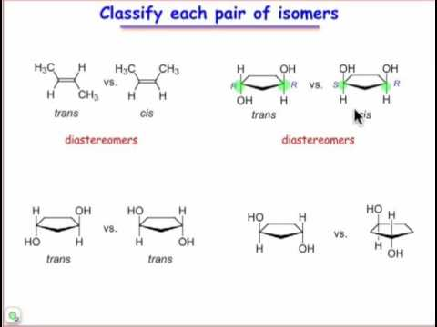 Classifying Isomers