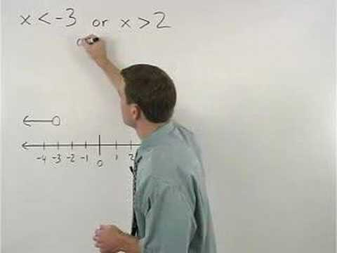 Algebra Refresher - YourTeacher.com - 1000+ Online Math Lessons