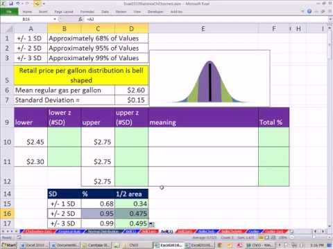 Excel 2010 Statistics #31: z-Scores, Chebyshev's Theorem and Empirical Rule