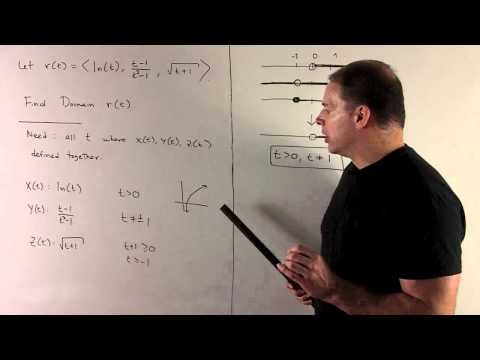 Domain of a Vector-Valued Function