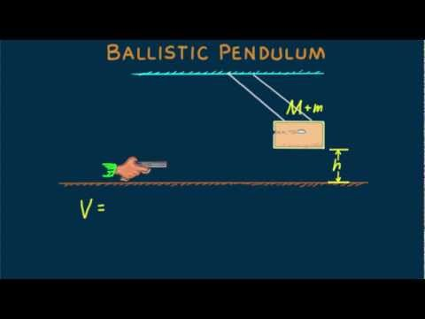 Hewitt-Drew-it! PHYSICS 32. Ballistic Pendulum