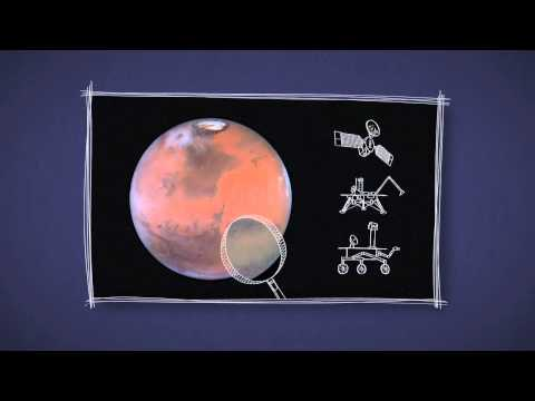 Mars in a Minute: Is Mars Really Red?