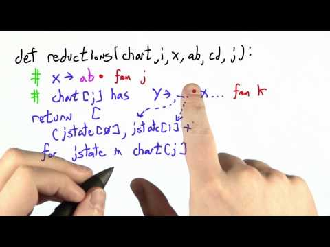 Writing Reductions Solution - CS262 Unit 4 - Udacity