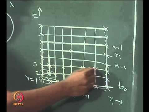 Mod-03 Lec-10 One-sided high order accurate approximations,Explicit and implicit formulations