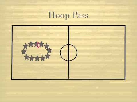 P.E. Games - Hoop Pass
