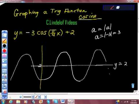 Graphing a Trigonometric Function Cosine