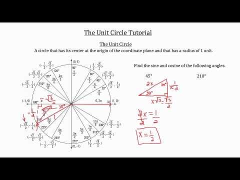 The Unit Circle Explanation/Practice Problems