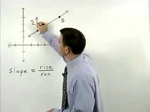 Slope of a Line - YourTeacher.com - Algebra Help
