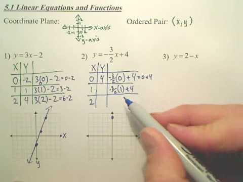 Algebra 1  5.1