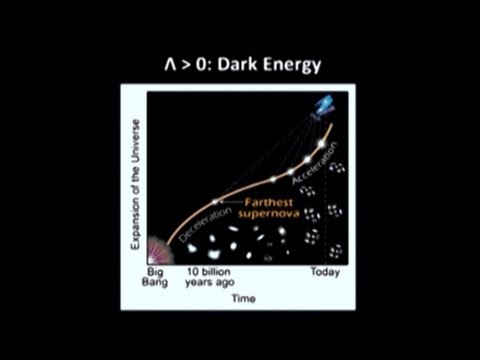 Dark Energy: The Greatest Unknown Force of the Universe