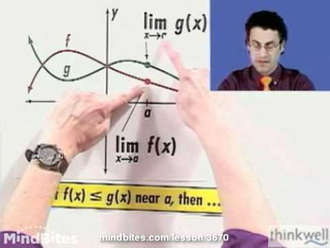 Calculus: The Squeeze Theorem