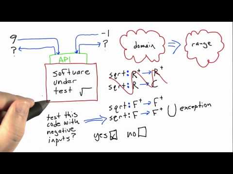 Domains and Ranges Solution  - Software Testing - Udacity