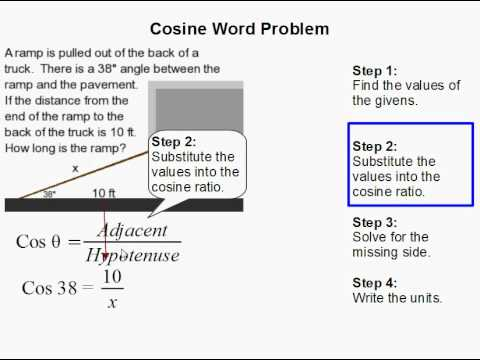 How to Use Cosine to Solve a Word Problem