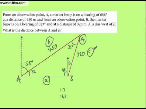 Applications of trig Core 2 Exam Question with bearings