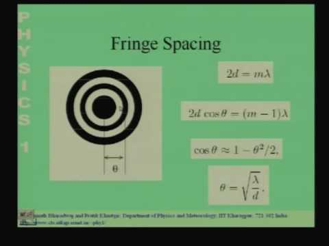 Lecture - 16 Interference - III