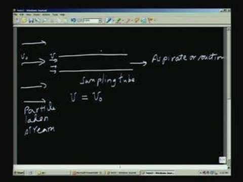 Lecture-44-Measurements of Gas Composition and Smoke