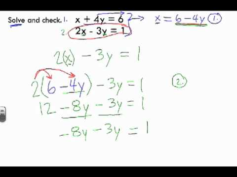 Solving Linear Systems by Substitution with One Solution