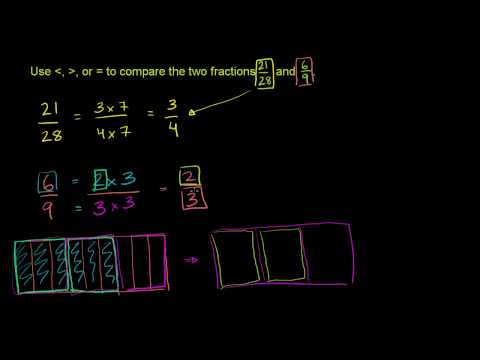 Comparing Fractions 2
