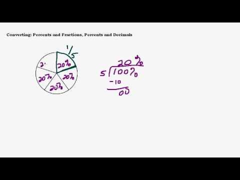 Converting Percents Decimals Fractions