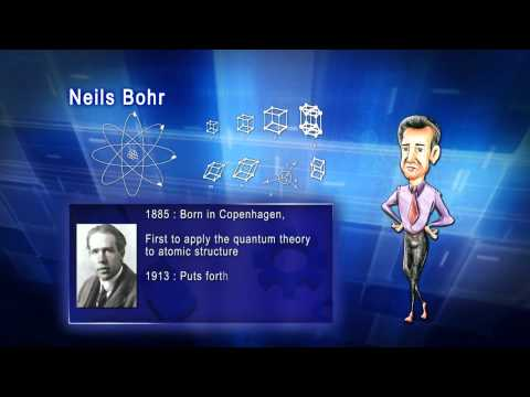 Top 100 Greatest Scientist in History For Kids(Preschool) - NEILS BOHR