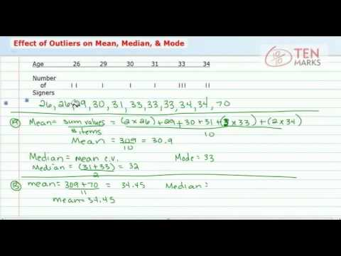 Effect of Outliers on Mean, Median, and Mode