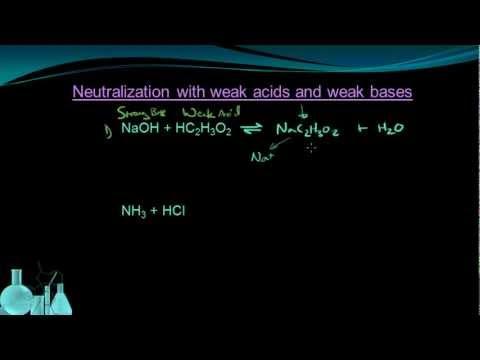 Chemistry 12.5 Neutralization and Salts