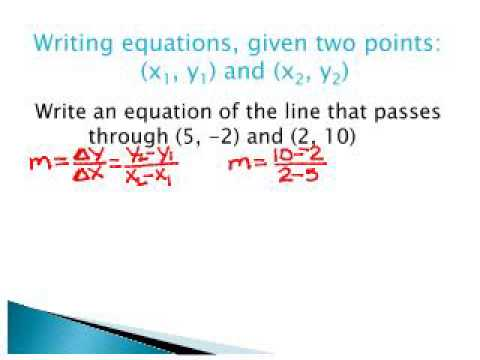 2.4 Alg 2 Writing Equations podcast