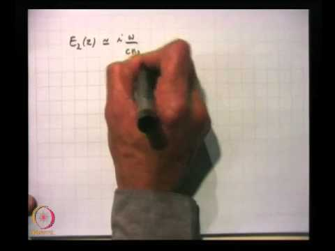 Mod-03 Lec-10 Non - Linear Optics - Quasi Phase Matching
