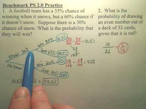 Benchmark PS 2 Practice - Algebra 2