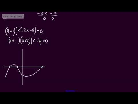 (5) Core 2 Algebra Solving cubic equations (factor theorem) C2 AS maths