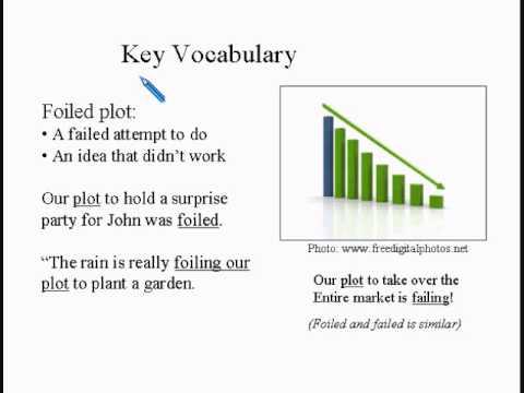 Learn Advanced English Lesson #3