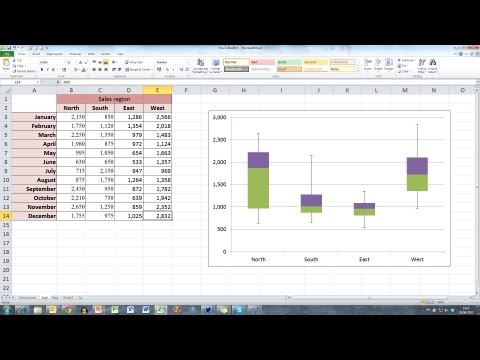 How To... Draw a Simple Box Plot in Excel 2010