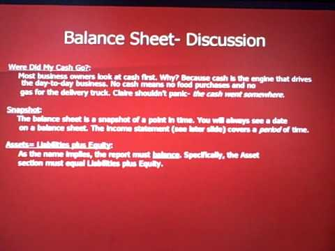 Financial Acctng 1: The Balance Sheet